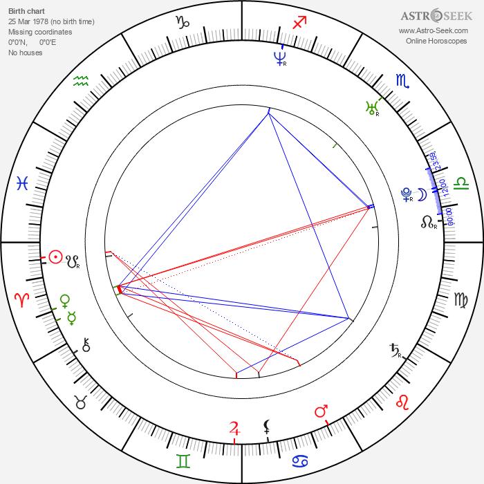 Alina Andrei - Astrology Natal Birth Chart