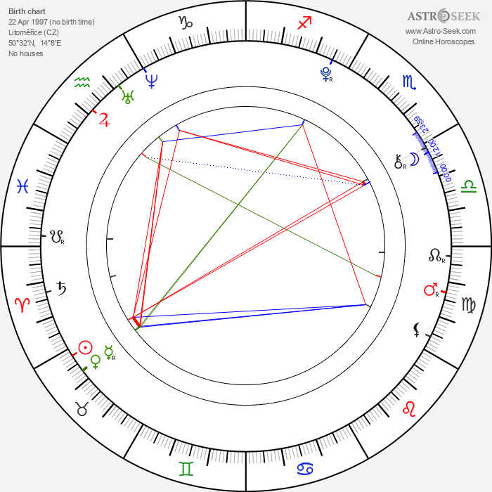 Alina Ardelánová - Astrology Natal Birth Chart