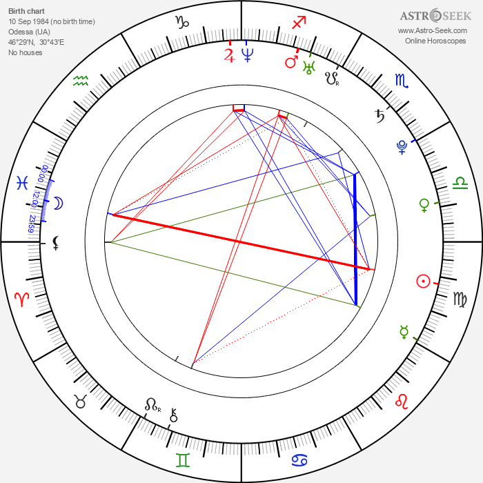 Alina Levshin - Astrology Natal Birth Chart