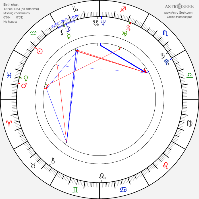 Alina Sergeeva - Astrology Natal Birth Chart