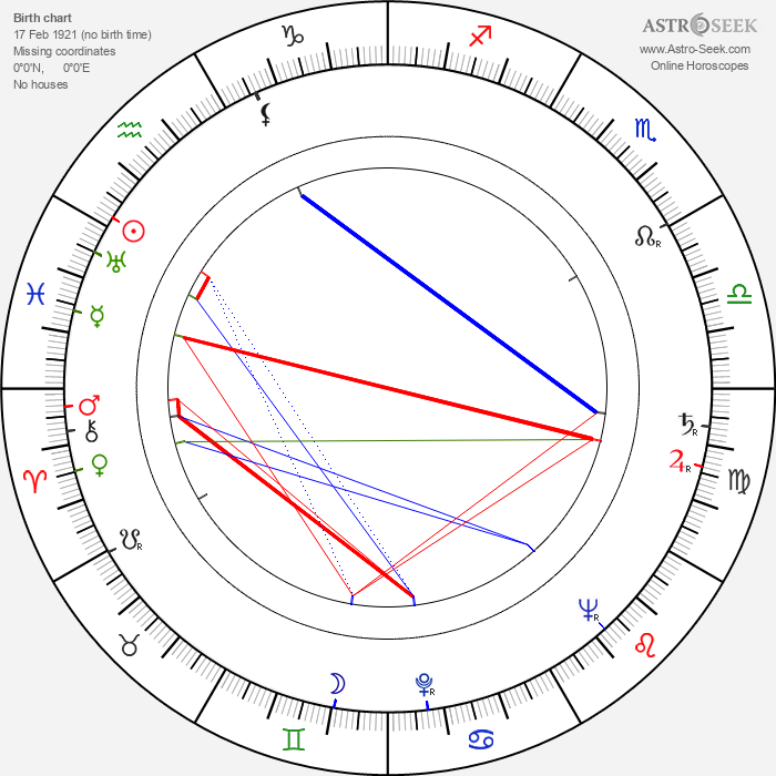 Aline Carola - Astrology Natal Birth Chart