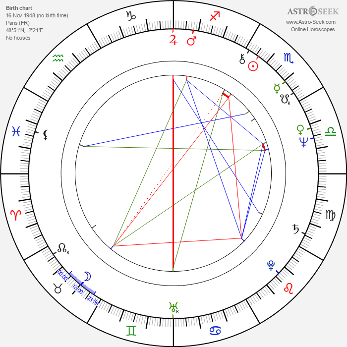 Aline Issermann - Astrology Natal Birth Chart