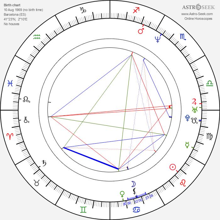 Aline Küppenheim - Astrology Natal Birth Chart