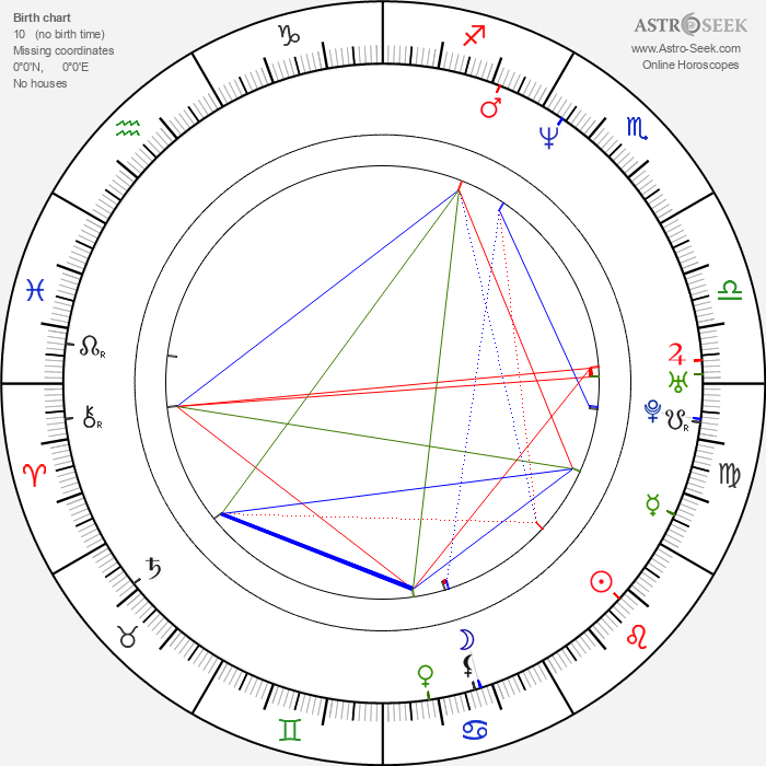 Aline Küppenheim - Astrology Natal Birth Chart