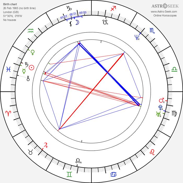 Alison Armitage - Astrology Natal Birth Chart