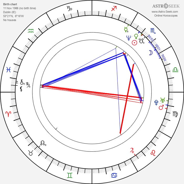 Alison Doody - Astrology Natal Birth Chart