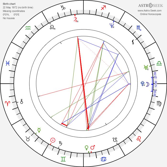 Alison Eastwood - Astrology Natal Birth Chart