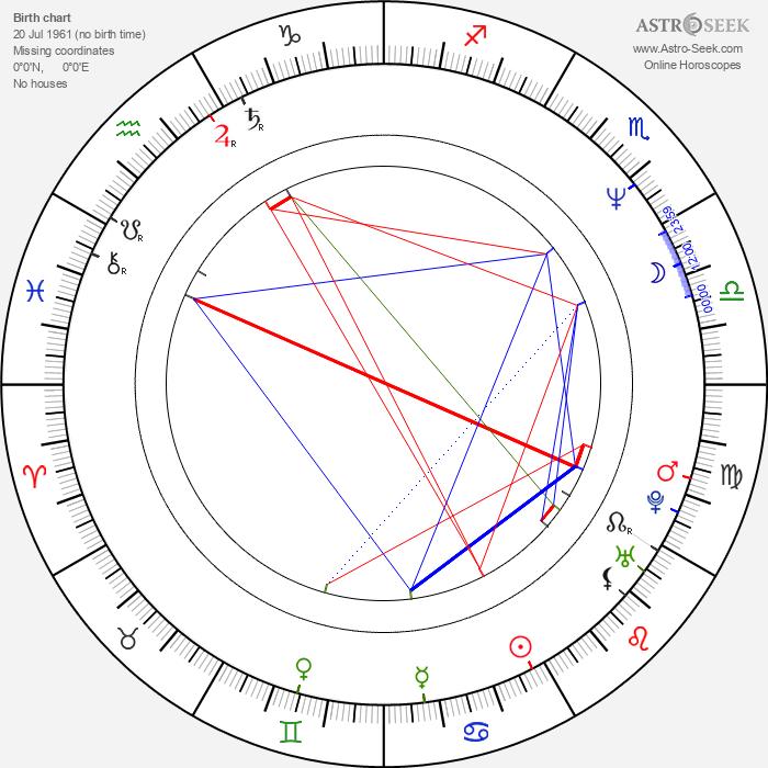 Alison Ellwood - Astrology Natal Birth Chart