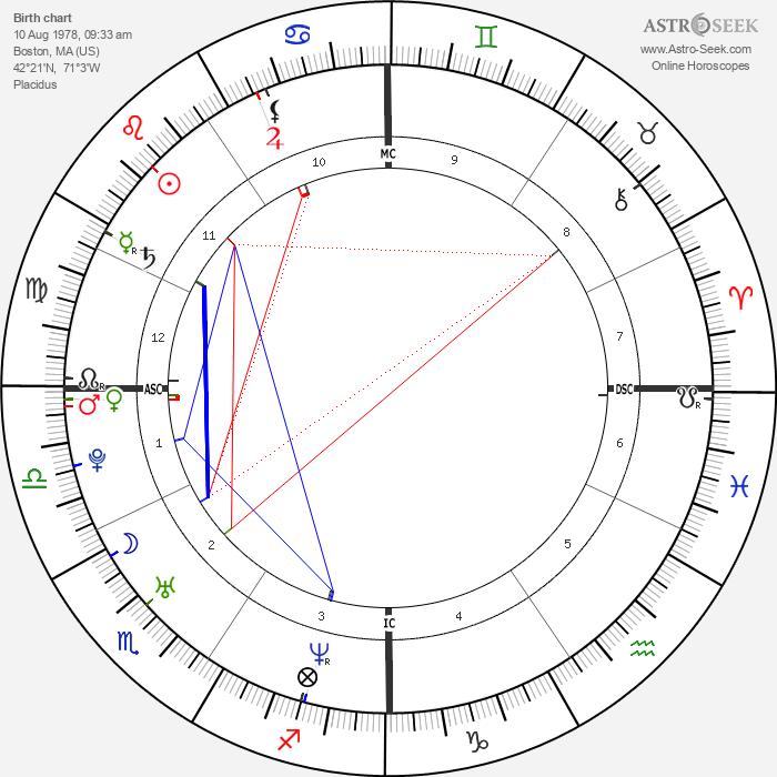 Alison Folland - Astrology Natal Birth Chart
