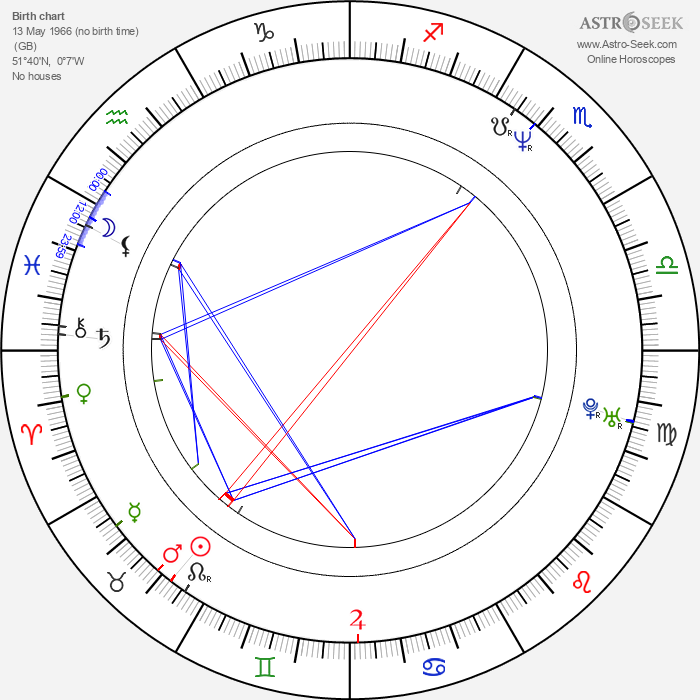 Alison Goldfrapp - Astrology Natal Birth Chart