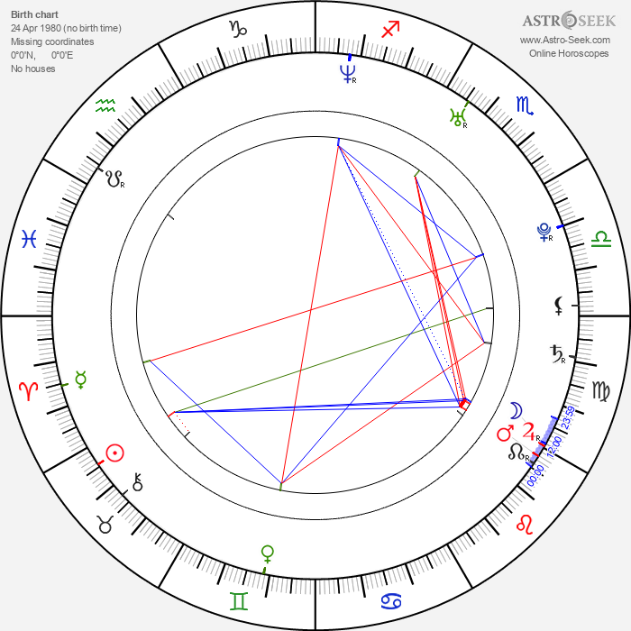 Alison MacInnis - Astrology Natal Birth Chart