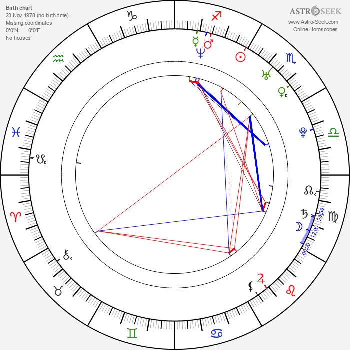 Alison Mosshart - Astrology Natal Birth Chart