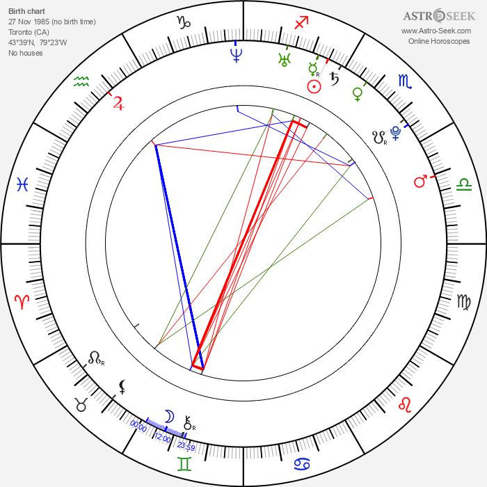 Alison Pill - Astrology Natal Birth Chart