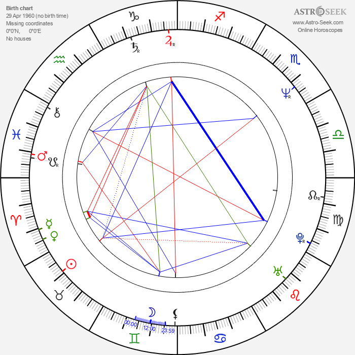 Alison Routledge - Astrology Natal Birth Chart