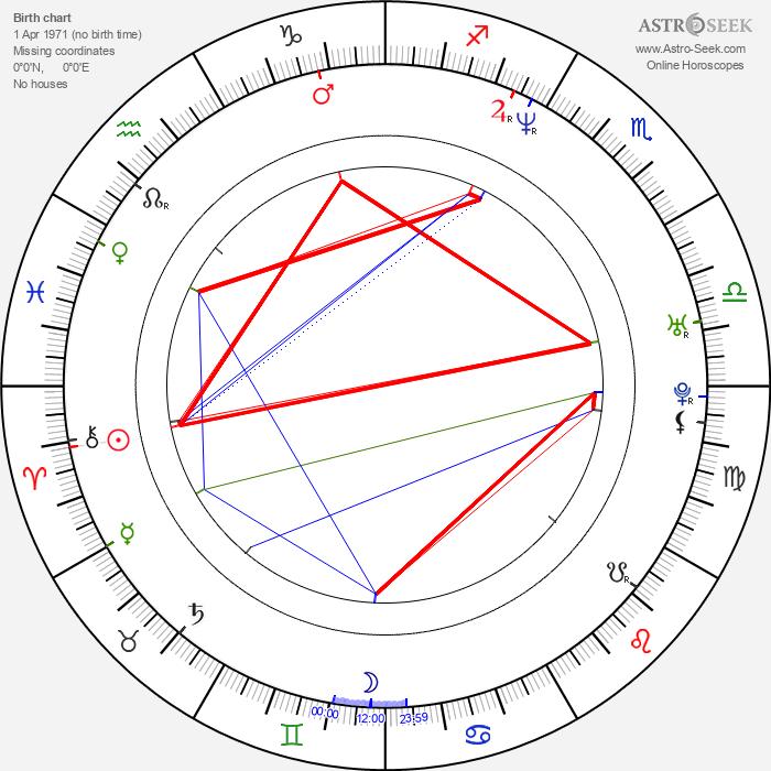 Alison Simpson - Astrology Natal Birth Chart