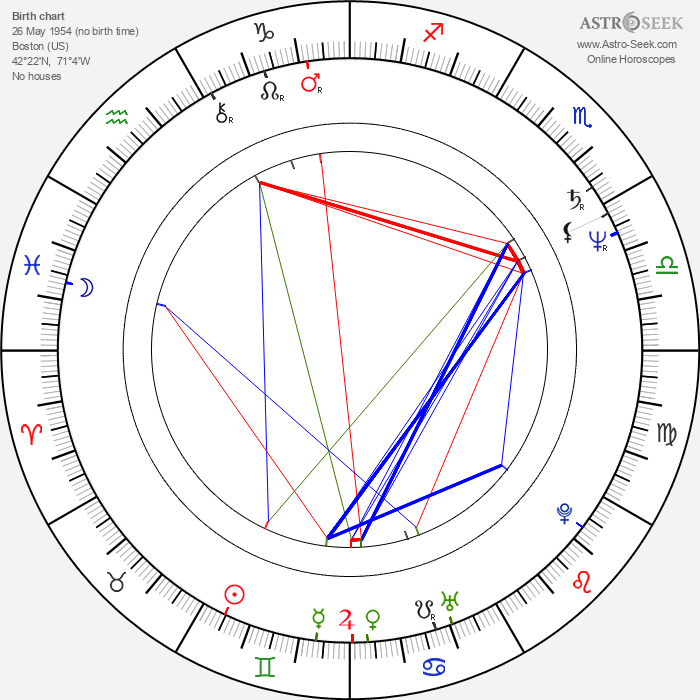 Alison Stern - Astrology Natal Birth Chart