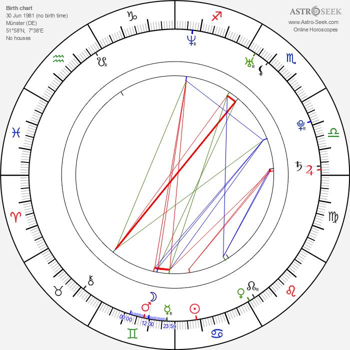 Alissa Jung - Astrology Natal Birth Chart