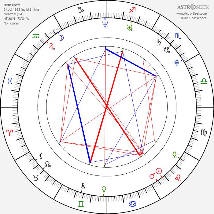 Alissa White-Gluz - Astrology Natal Birth Chart