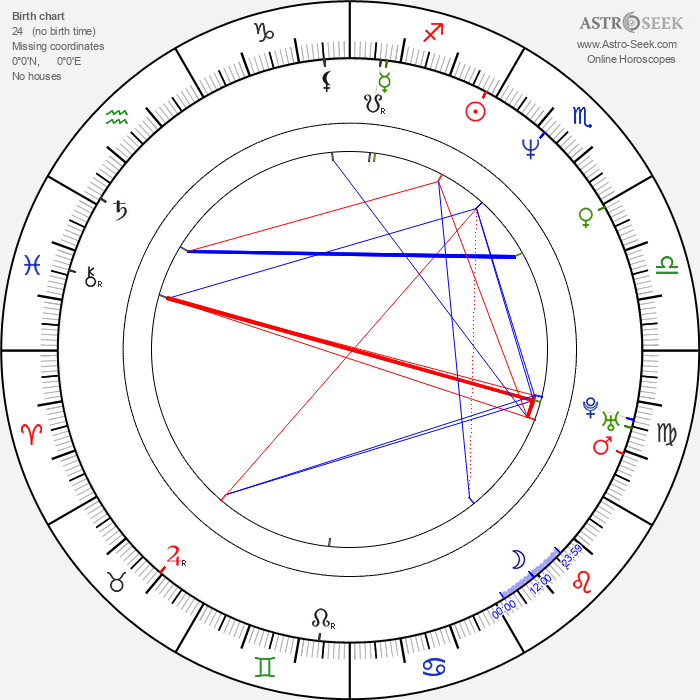 Alistair McGowan - Astrology Natal Birth Chart