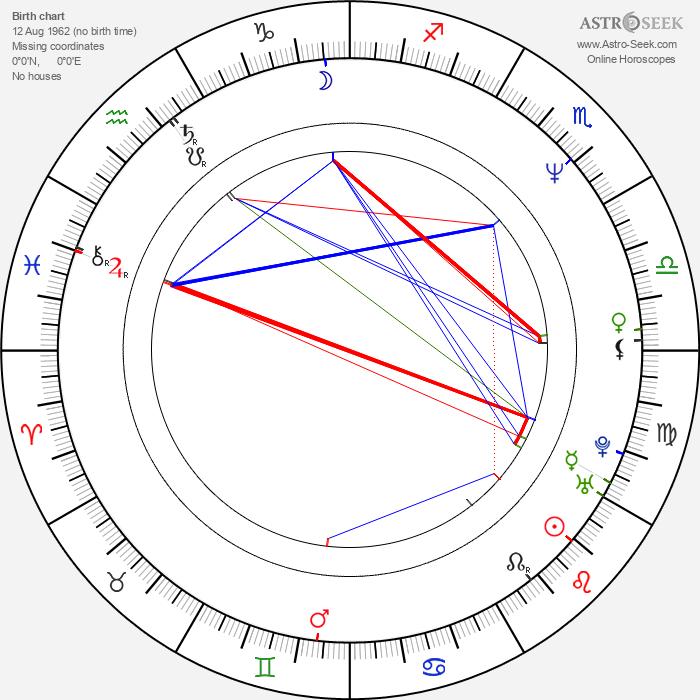 Alix Adams - Astrology Natal Birth Chart