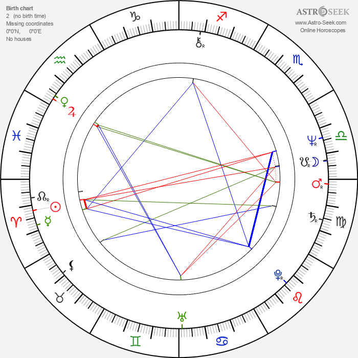 Allan Corduner - Astrology Natal Birth Chart