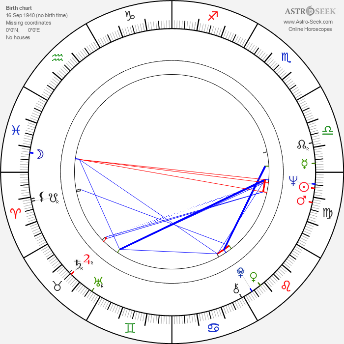 Allan Scott - Astrology Natal Birth Chart