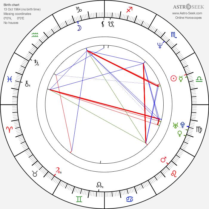 Allen Covert - Astrology Natal Birth Chart