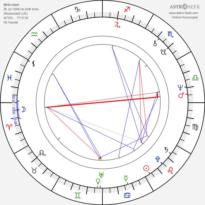 Allen Doyle - Astrology Natal Birth Chart