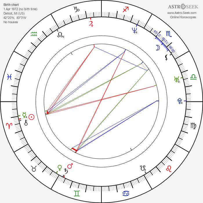 Allen Hughes - Astrology Natal Birth Chart