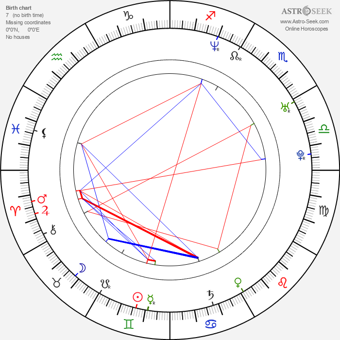 Allen Iverson - Astrology Natal Birth Chart