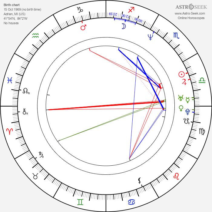 Allen Lee Haff - Astrology Natal Birth Chart