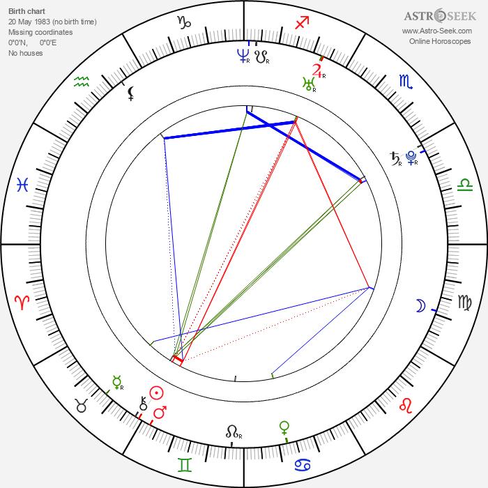 Allen Maldonado - Astrology Natal Birth Chart