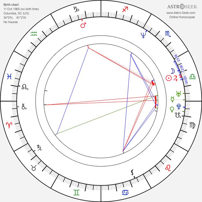 Allen Simpson - Astrology Natal Birth Chart
