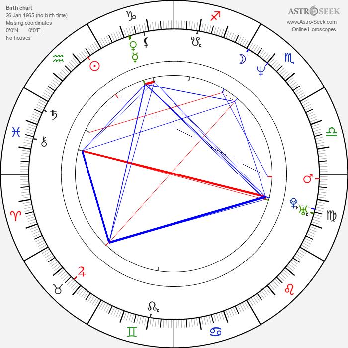 Allison Hossack - Astrology Natal Birth Chart