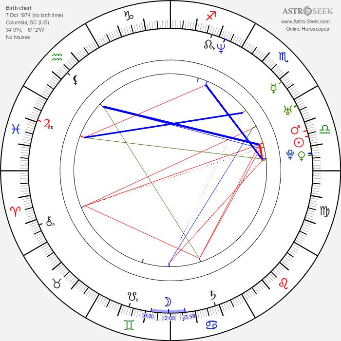 Allison Munn - Astrology Natal Birth Chart