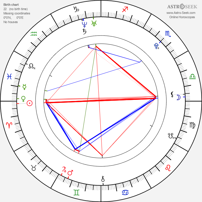 Allison Stokke - Astrology Natal Birth Chart