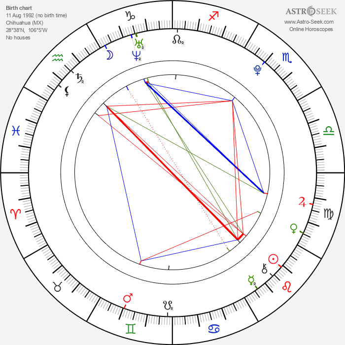 Allisson Lozano - Astrology Natal Birth Chart