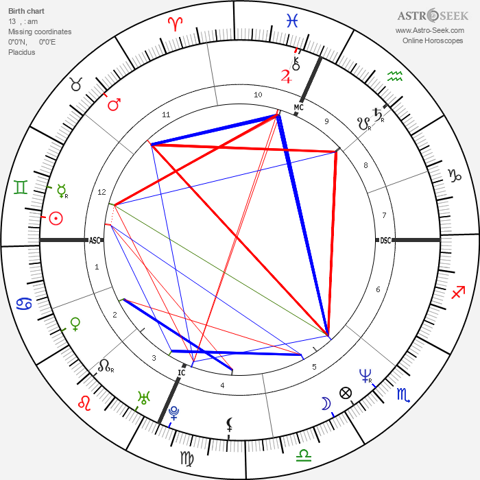 Ally Sheedy - Astrology Natal Birth Chart