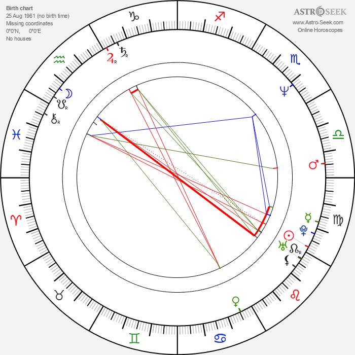 Ally Walker - Astrology Natal Birth Chart