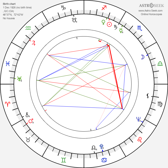 Allyn Ann McLerie - Astrology Natal Birth Chart