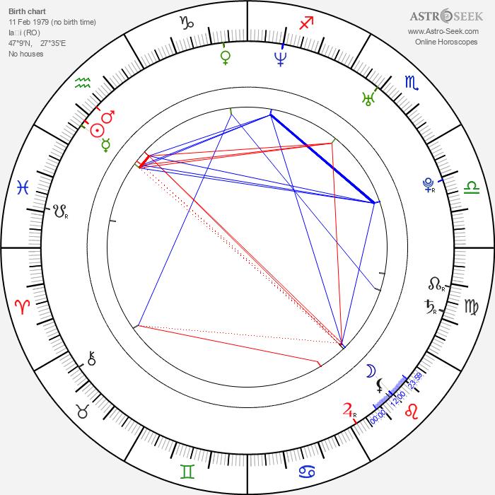 Allysin Chaynes - Astrology Natal Birth Chart