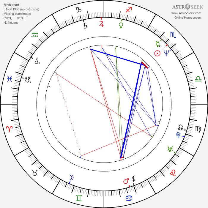 Alma Delfina - Astrology Natal Birth Chart