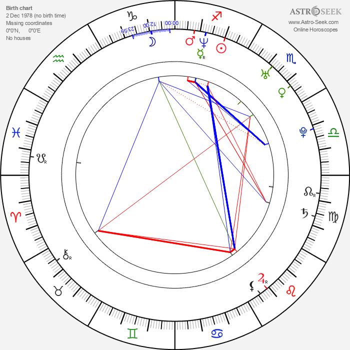 Alo Kõrve - Astrology Natal Birth Chart