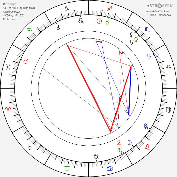 Alois Ditrich - Astrology Natal Birth Chart
