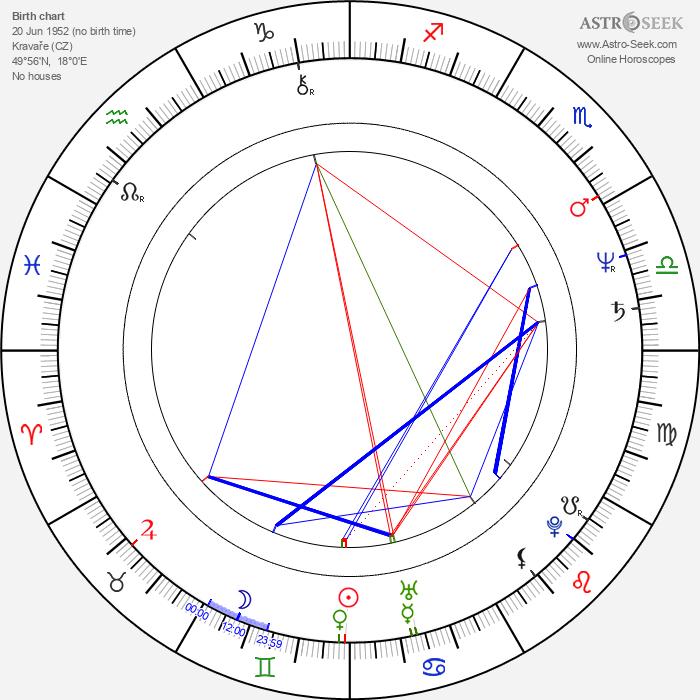 Alois Hadamczik - Astrology Natal Birth Chart
