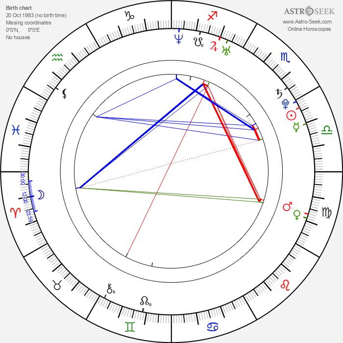 Alona Tal - Astrology Natal Birth Chart