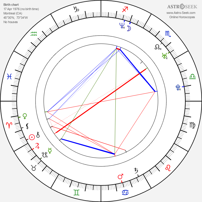 Alonso Oyarzun - Astrology Natal Birth Chart