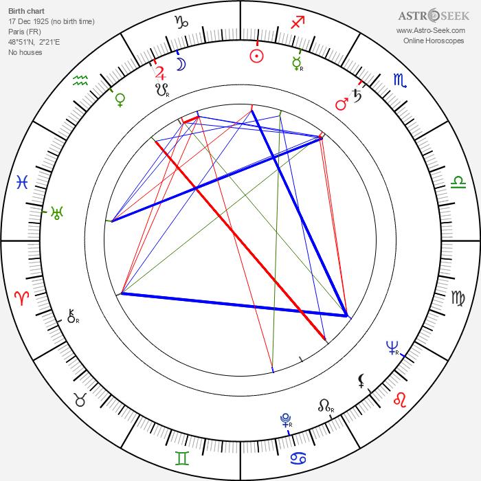 Alphonse Boudard - Astrology Natal Birth Chart