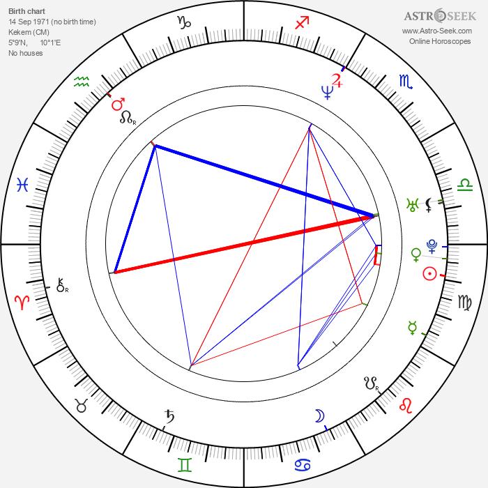 Alphonse Tchami - Astrology Natal Birth Chart