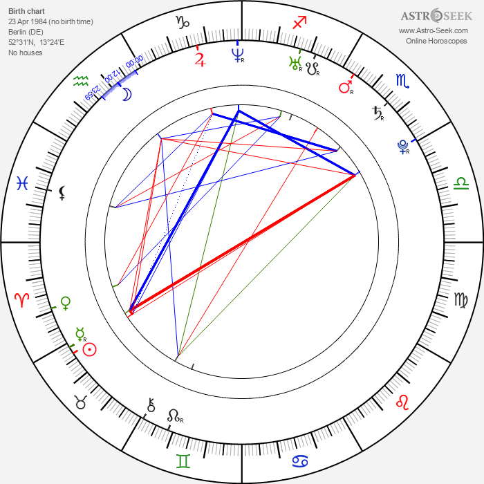 Alsana Sin - Astrology Natal Birth Chart